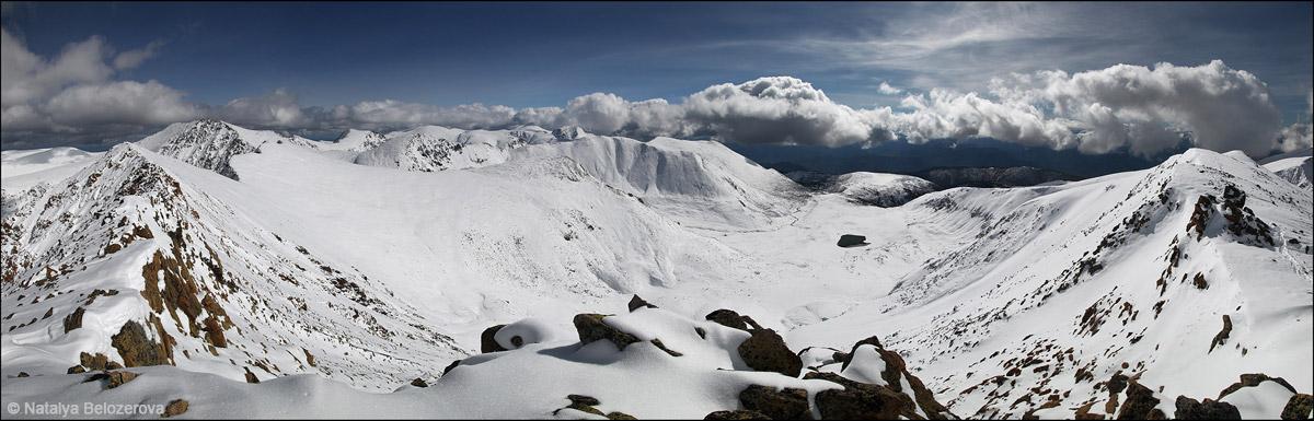 Долина Тюргунды с вершины Кызыл-кую